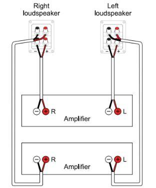 [NRIO_4796]   Bi-Wiring and Bi-Amping: The Last Guide You'll Need   Bi Amp Wiring Diagram      SoundMaximum