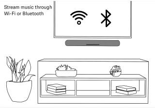 Wieless music streaming