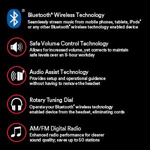 3M Worktunes Wireless Hearing Protector sound qualities